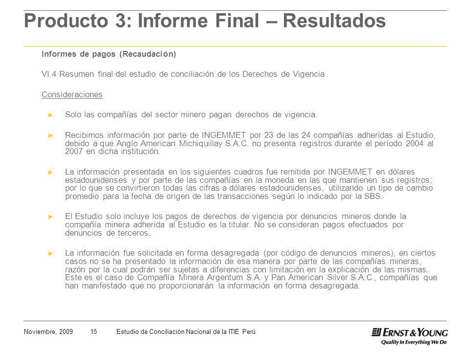 15Noviembre, 2009Estudio de Conciliación Nacional de la ITIE Perú Producto 3: Informe Final – Resultados Informes de pagos (Recaudación) VI.4 Resumen final del estudio de conciliación de los Derechos de Vigencia Consideraciones Solo las compañías del sector minero pagan derechos de vigencia.