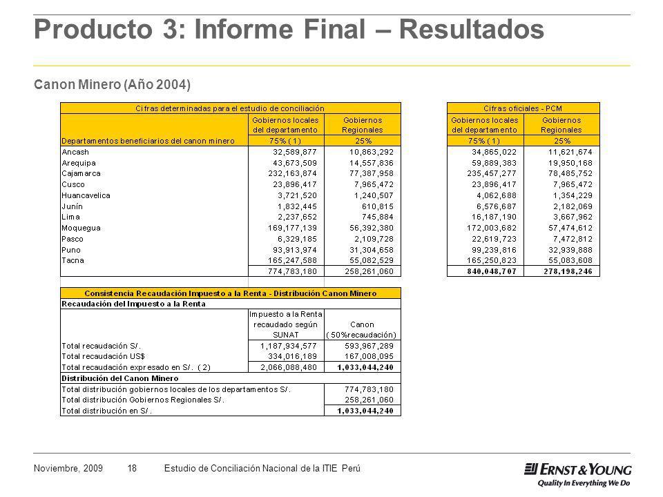 18Noviembre, 2009Estudio de Conciliación Nacional de la ITIE Perú Producto 3: Informe Final – Resultados Canon Minero (Año 2004)