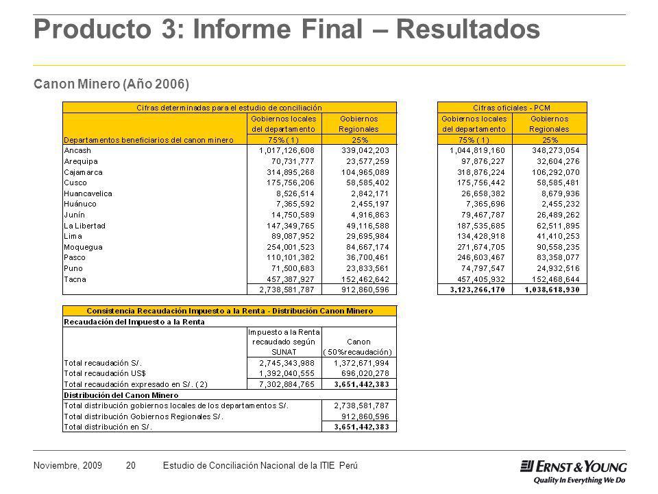 20Noviembre, 2009Estudio de Conciliación Nacional de la ITIE Perú Producto 3: Informe Final – Resultados Canon Minero (Año 2006)