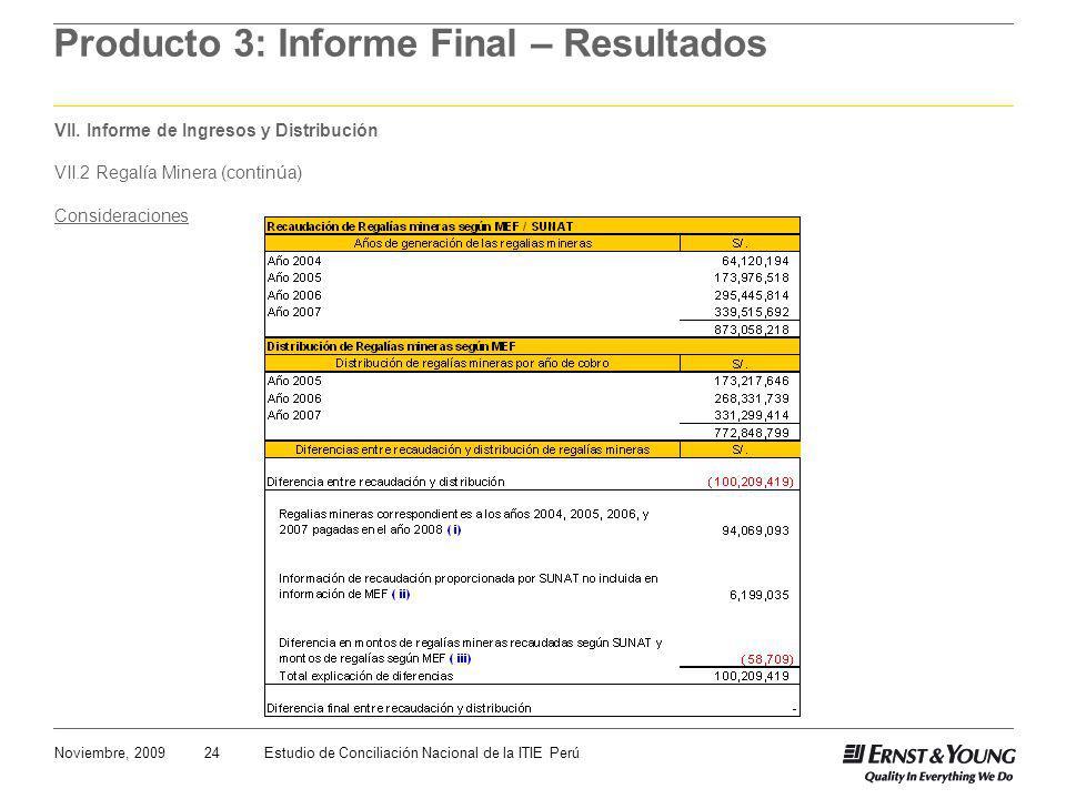 24Noviembre, 2009Estudio de Conciliación Nacional de la ITIE Perú Producto 3: Informe Final – Resultados VII. Informe de Ingresos y Distribución VII.2