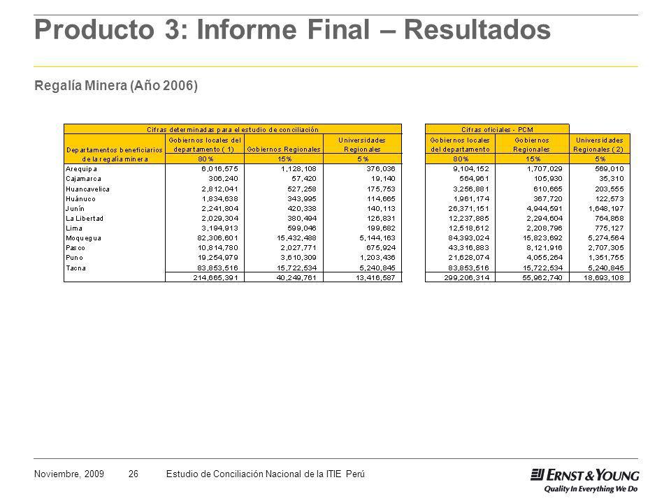 26Noviembre, 2009Estudio de Conciliación Nacional de la ITIE Perú Producto 3: Informe Final – Resultados Regalía Minera (Año 2006)