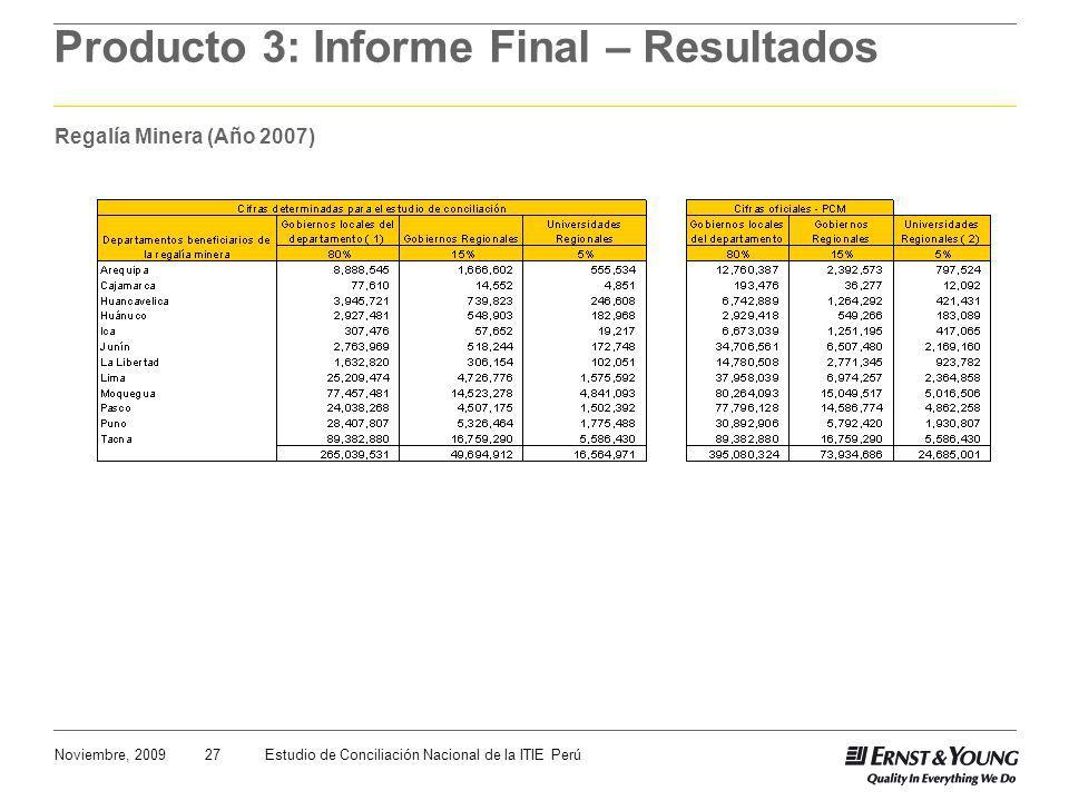 27Noviembre, 2009Estudio de Conciliación Nacional de la ITIE Perú Producto 3: Informe Final – Resultados Regalía Minera (Año 2007)