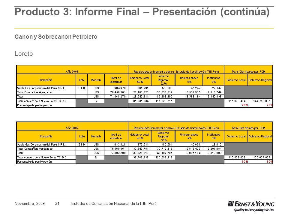 31Noviembre, 2009Estudio de Conciliación Nacional de la ITIE Perú Producto 3: Informe Final – Presentación (continúa) Canon y Sobrecanon Petrolero Loreto