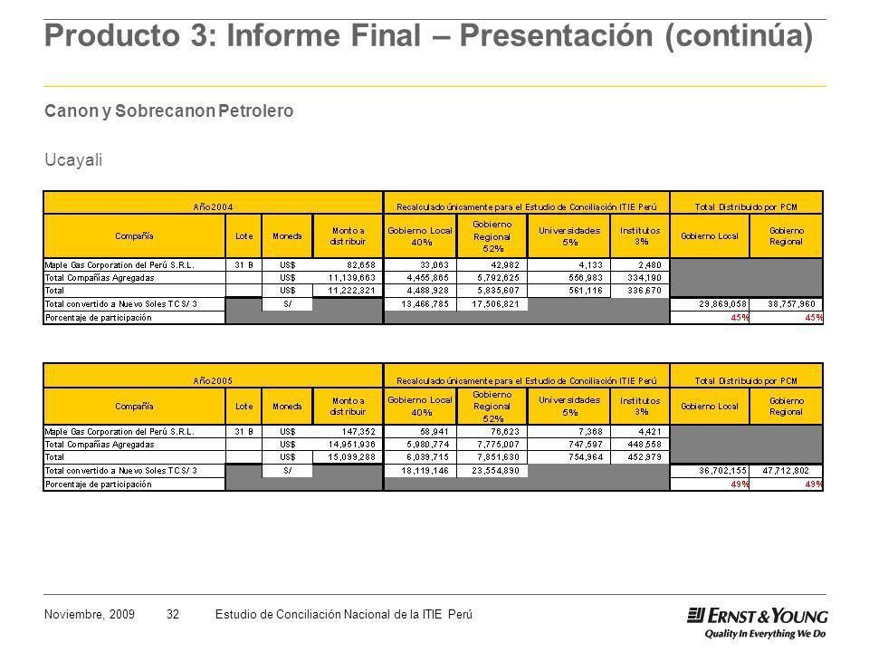 32Noviembre, 2009Estudio de Conciliación Nacional de la ITIE Perú Producto 3: Informe Final – Presentación (continúa) Canon y Sobrecanon Petrolero Ucayali