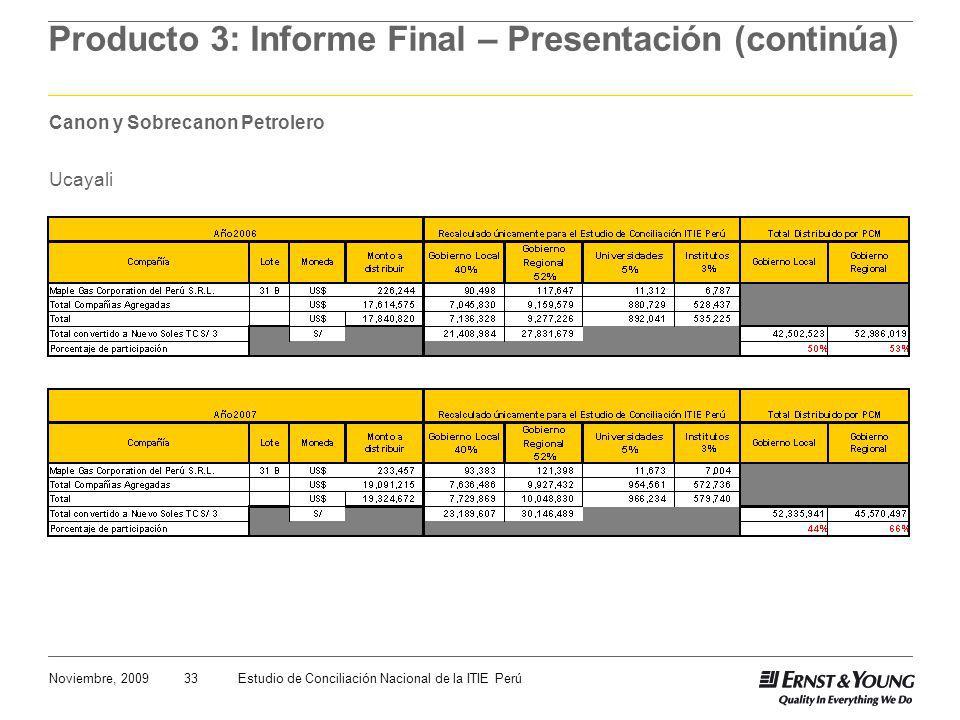 33Noviembre, 2009Estudio de Conciliación Nacional de la ITIE Perú Producto 3: Informe Final – Presentación (continúa) Canon y Sobrecanon Petrolero Ucayali