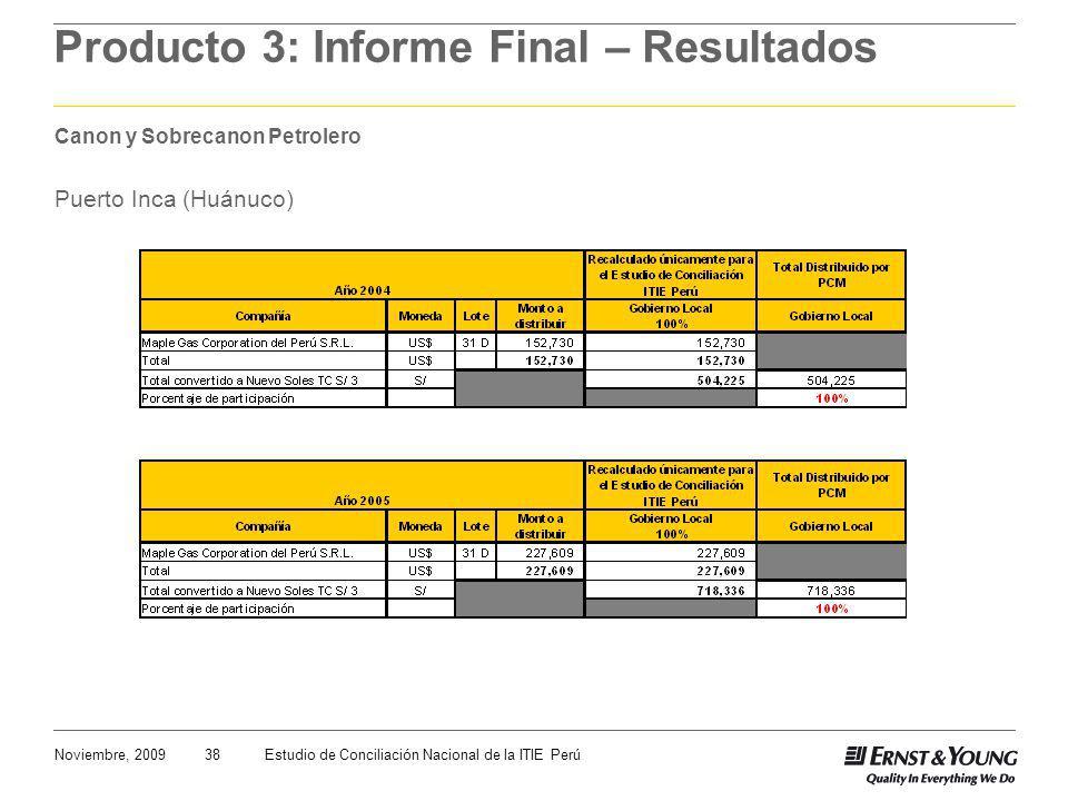 38Noviembre, 2009Estudio de Conciliación Nacional de la ITIE Perú Producto 3: Informe Final – Resultados Canon y Sobrecanon Petrolero Puerto Inca (Huá
