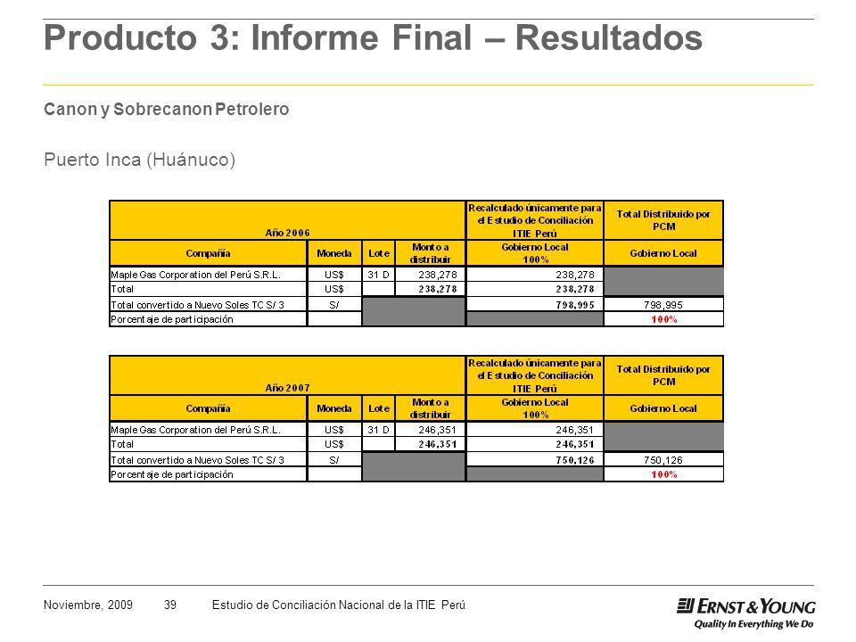39Noviembre, 2009Estudio de Conciliación Nacional de la ITIE Perú Producto 3: Informe Final – Resultados Canon y Sobrecanon Petrolero Puerto Inca (Huánuco)