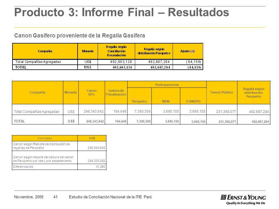 41Noviembre, 2009Estudio de Conciliación Nacional de la ITIE Perú Producto 3: Informe Final – Resultados Canon Gasífero proveniente de la Regalía Gasí