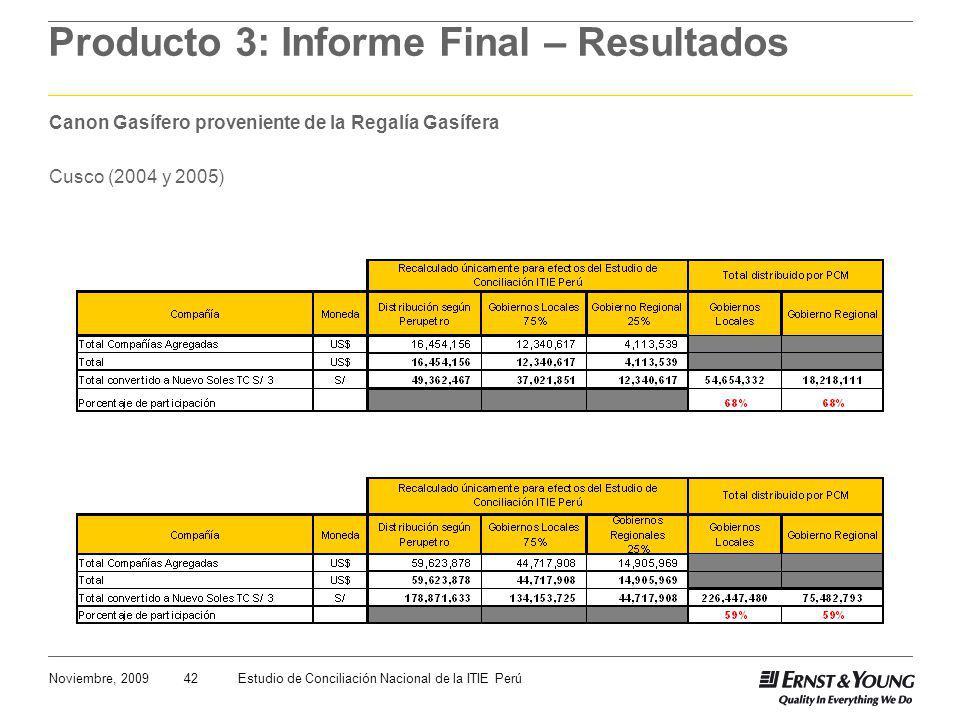 42Noviembre, 2009Estudio de Conciliación Nacional de la ITIE Perú Producto 3: Informe Final – Resultados Canon Gasífero proveniente de la Regalía Gasífera Cusco (2004 y 2005)