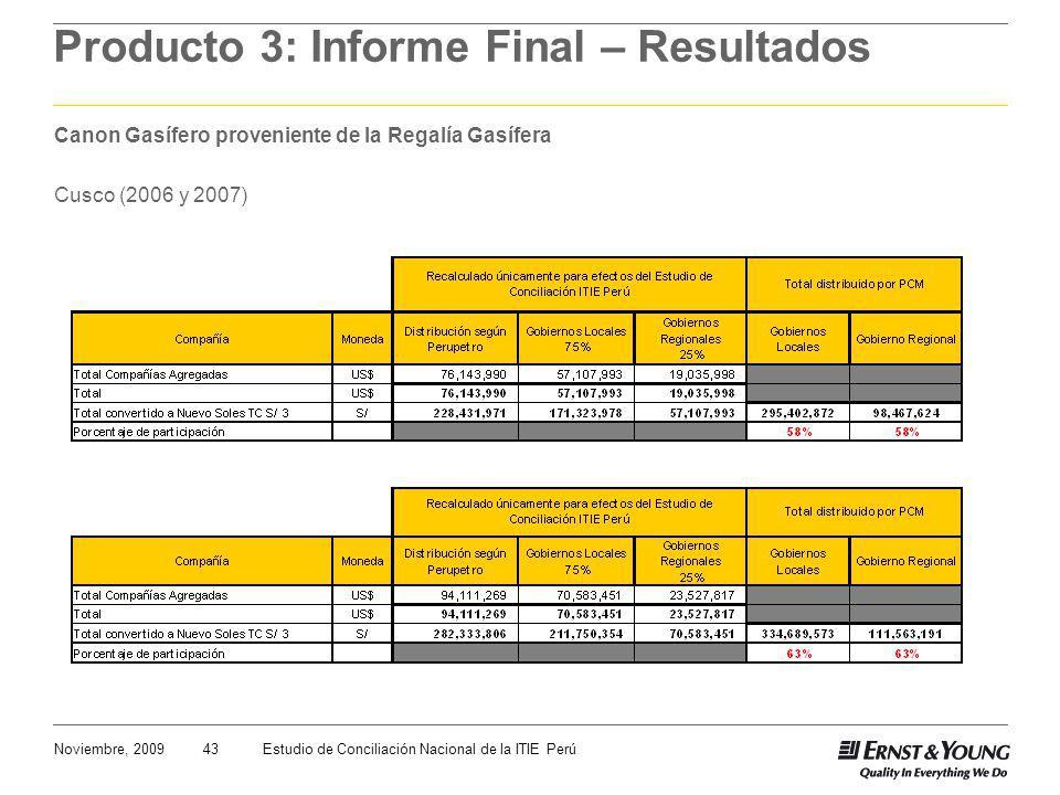 43Noviembre, 2009Estudio de Conciliación Nacional de la ITIE Perú Producto 3: Informe Final – Resultados Canon Gasífero proveniente de la Regalía Gasífera Cusco (2006 y 2007)
