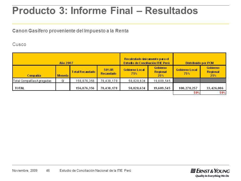 46Noviembre, 2009Estudio de Conciliación Nacional de la ITIE Perú Producto 3: Informe Final – Resultados Canon Gasífero proveniente del Impuesto a la