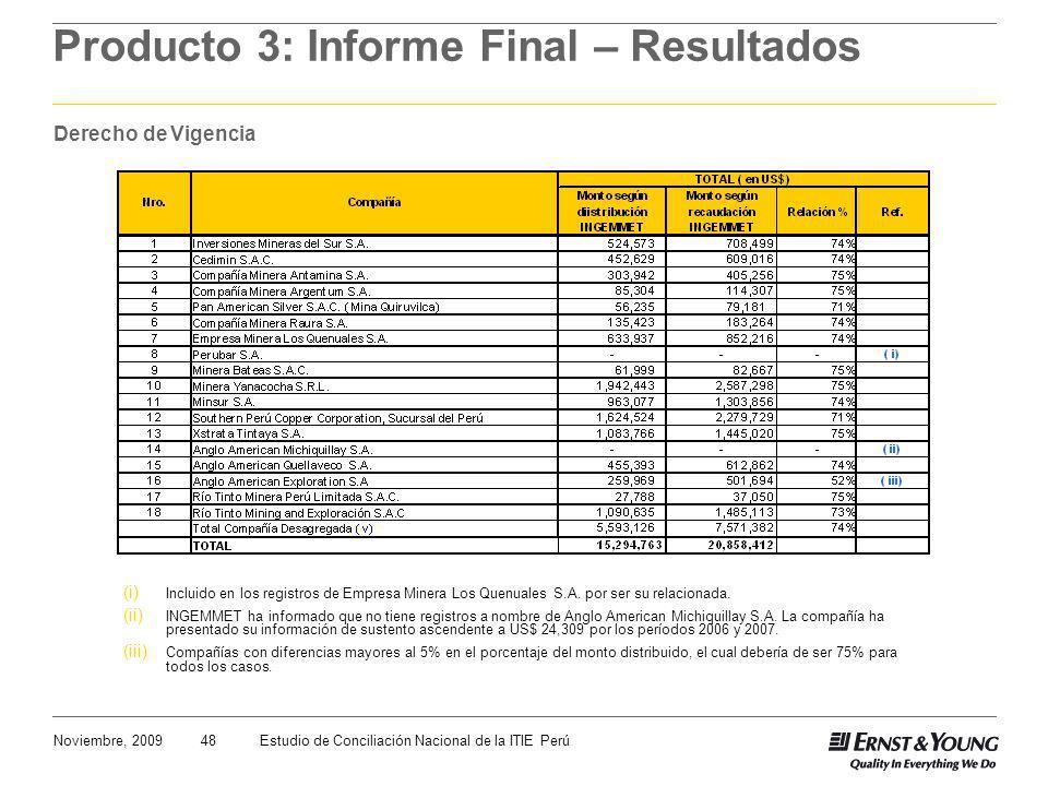 48Noviembre, 2009Estudio de Conciliación Nacional de la ITIE Perú Producto 3: Informe Final – Resultados Derecho de Vigencia (i) Incluido en los registros de Empresa Minera Los Quenuales S.A.