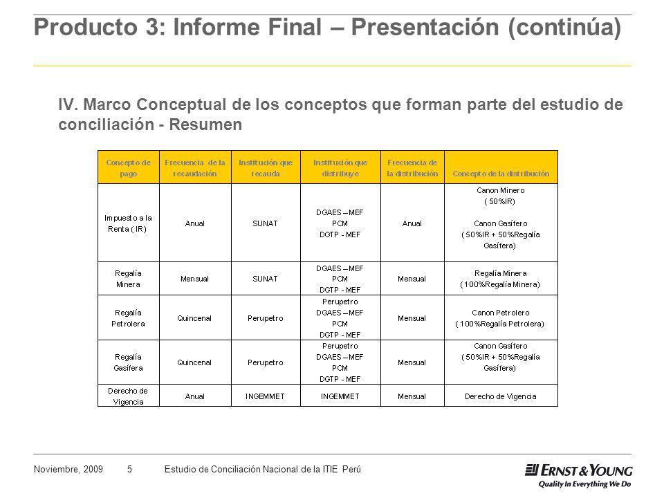 5Noviembre, 2009Estudio de Conciliación Nacional de la ITIE Perú Producto 3: Informe Final – Presentación (continúa) IV.