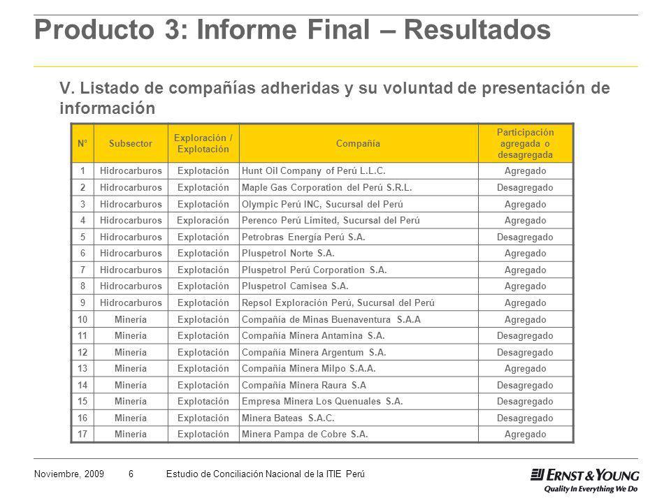 6Noviembre, 2009Estudio de Conciliación Nacional de la ITIE Perú Producto 3: Informe Final – Resultados V. Listado de compañías adheridas y su volunta