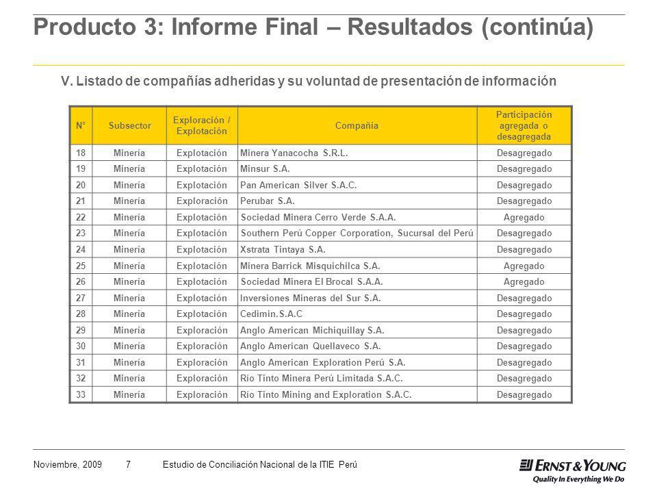 7Noviembre, 2009Estudio de Conciliación Nacional de la ITIE Perú Producto 3: Informe Final – Resultados (continúa) V. Listado de compañías adheridas y