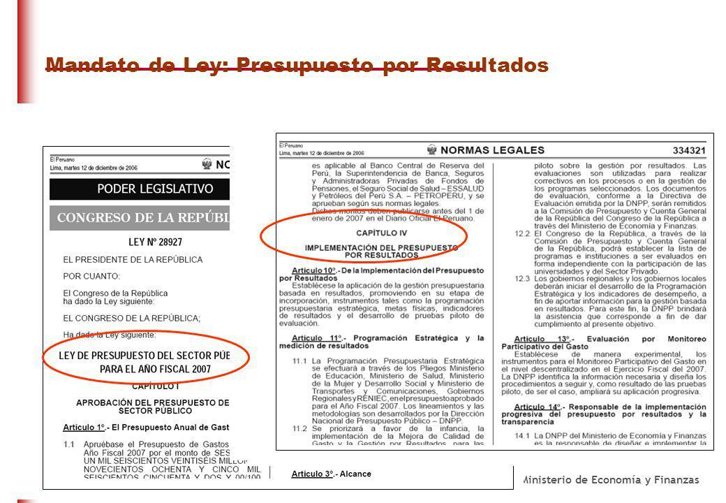 DO NOT REFRESH Ministerio de Economía y Finanzas República del Perú Mandato de Ley: Presupuesto por Resultados