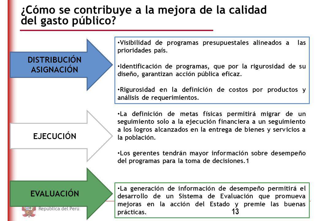 DO NOT REFRESH Ministerio de Economía y Finanzas República del Perú ¿Cómo se contribuye a la mejora de la calidad del gasto público? DISTRIBUCIÓN ASIG