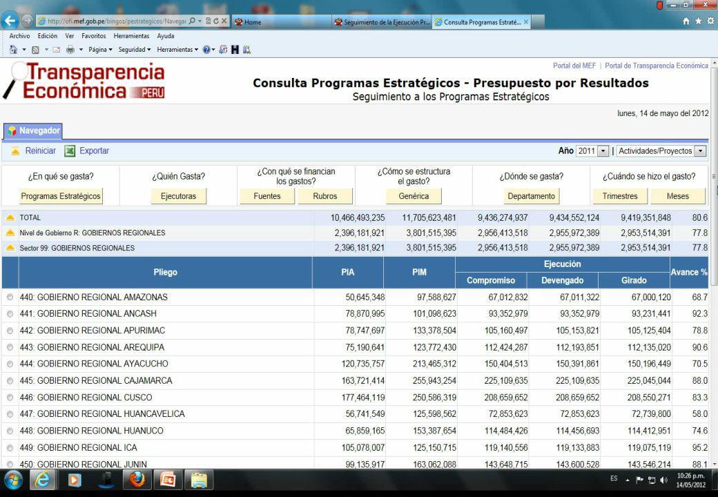 DO NOT REFRESH Ministerio de Economía y Finanzas República del Perú