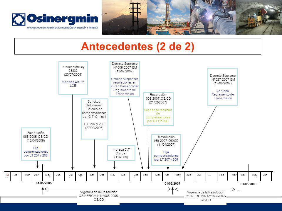Antecedentes (2 de 2) FebMarAbrMayJunJul.... AgoSetOctNovDicEne.