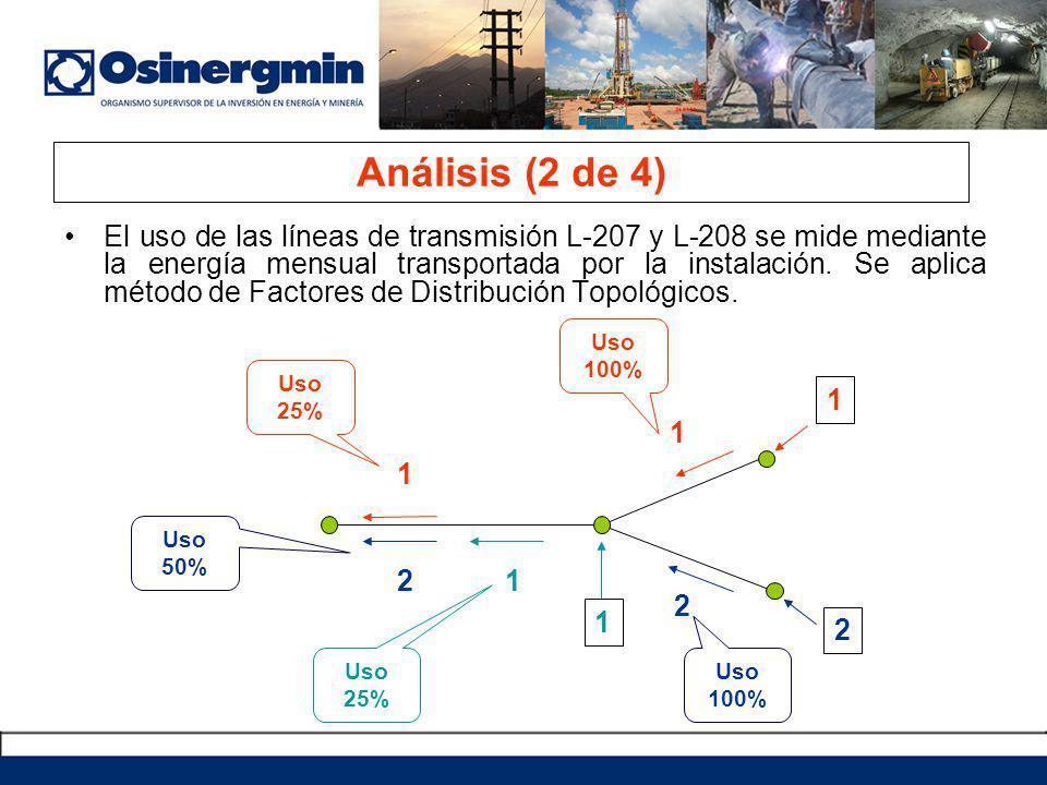 El uso de las líneas de transmisión L-207 y L-208 se mide mediante la energía mensual transportada por la instalación. Se aplica método de Factores de