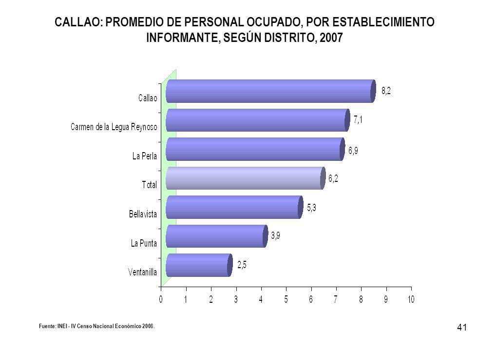 41 CALLAO: PROMEDIO DE PERSONAL OCUPADO, POR ESTABLECIMIENTO INFORMANTE, SEGÚN DISTRITO, 2007 Fuente: INEI - IV Censo Nacional Económico 2008.