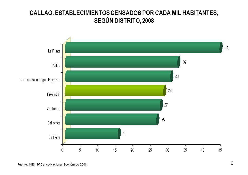 6 CALLAO: ESTABLECIMIENTOS CENSADOS POR CADA MIL HABITANTES, SEGÚN DISTRITO, 2008 Fuente: INEI - IV Censo Nacional Económico 2008.