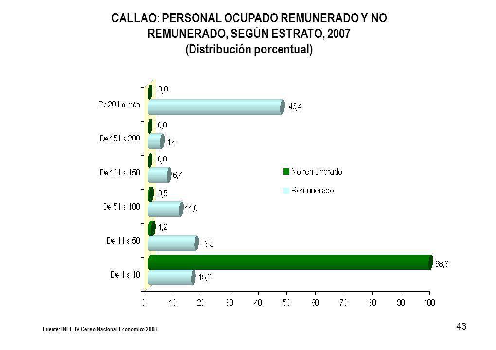 43 CALLAO: PERSONAL OCUPADO REMUNERADO Y NO REMUNERADO, SEGÚN ESTRATO, 2007 (Distribución porcentual) Fuente: INEI - IV Censo Nacional Económico 2008.