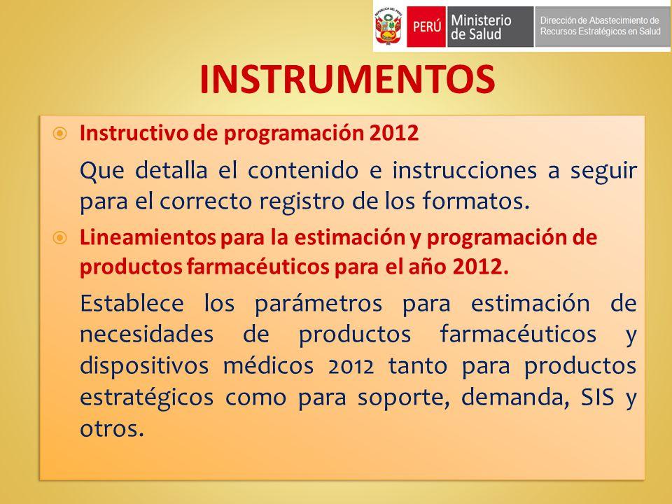 INSTRUMENTOS Instructivo de programación 2012 Que detalla el contenido e instrucciones a seguir para el correcto registro de los formatos. Lineamiento