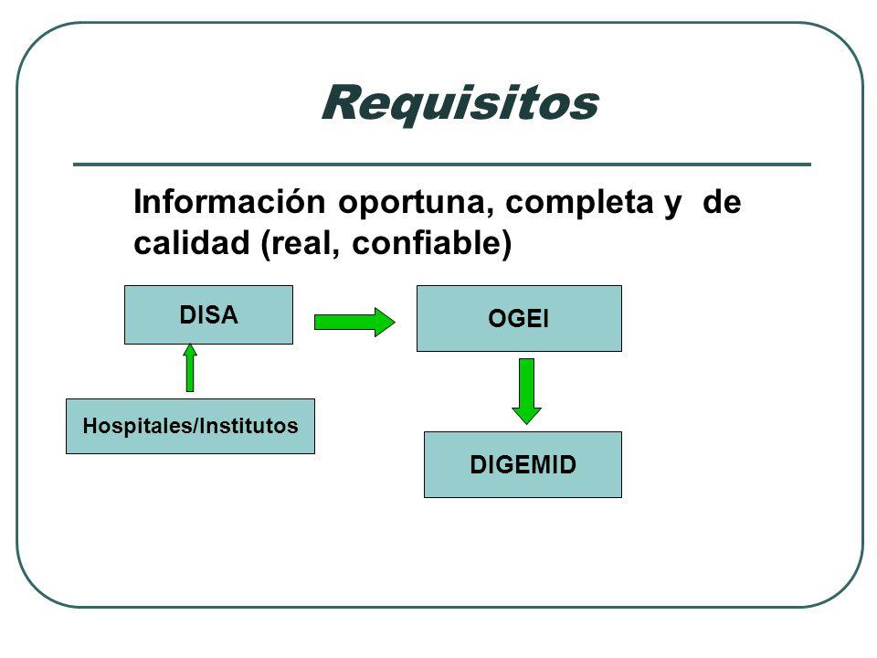 Requisitos Información oportuna, completa y de calidad (real, confiable) DISA OGEI DIGEMID Hospitales/Institutos