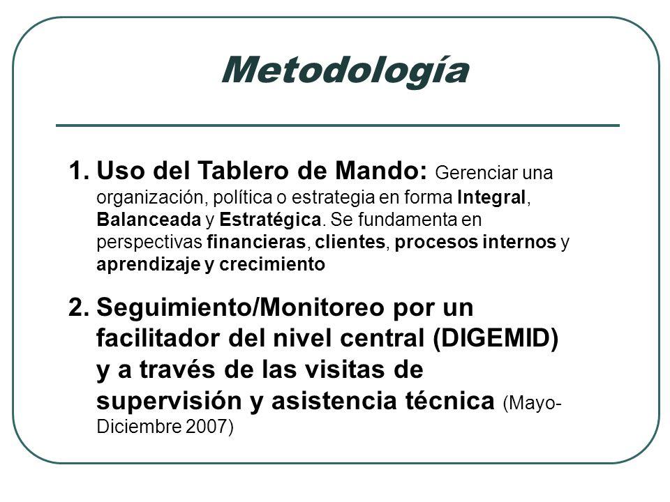 Metodología 1.Uso del Tablero de Mando: Gerenciar una organización, política o estrategia en forma Integral, Balanceada y Estratégica. Se fundamenta e