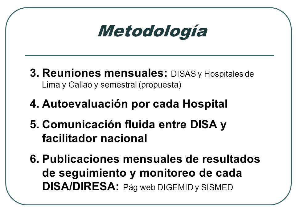 Metodología 3.Reuniones mensuales: DISAS y Hospitales de Lima y Callao y semestral (propuesta) 4.Autoevaluación por cada Hospital 5.Comunicación fluid