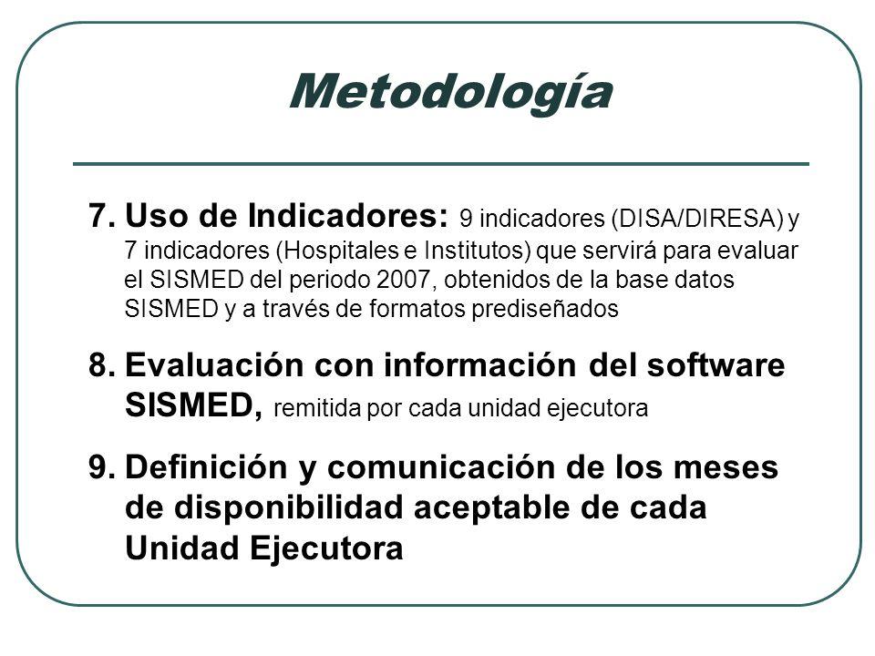 Metodología 7.Uso de Indicadores: 9 indicadores (DISA/DIRESA) y 7 indicadores (Hospitales e Institutos) que servirá para evaluar el SISMED del periodo