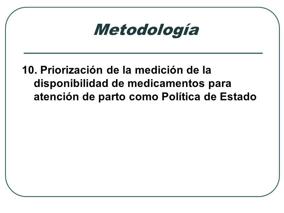 Metodología 10. Priorización de la medición de la disponibilidad de medicamentos para atención de parto como Política de Estado