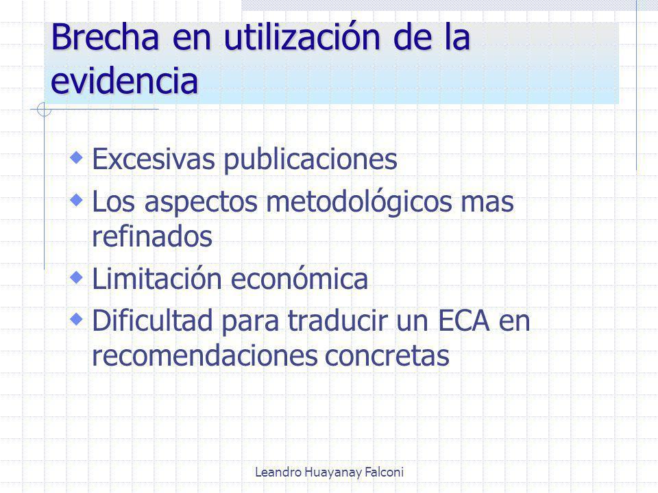Leandro Huayanay Falconi Brecha en utilización de la evidencia Excesivas publicaciones Los aspectos metodológicos mas refinados Limitación económica Dificultad para traducir un ECA en recomendaciones concretas