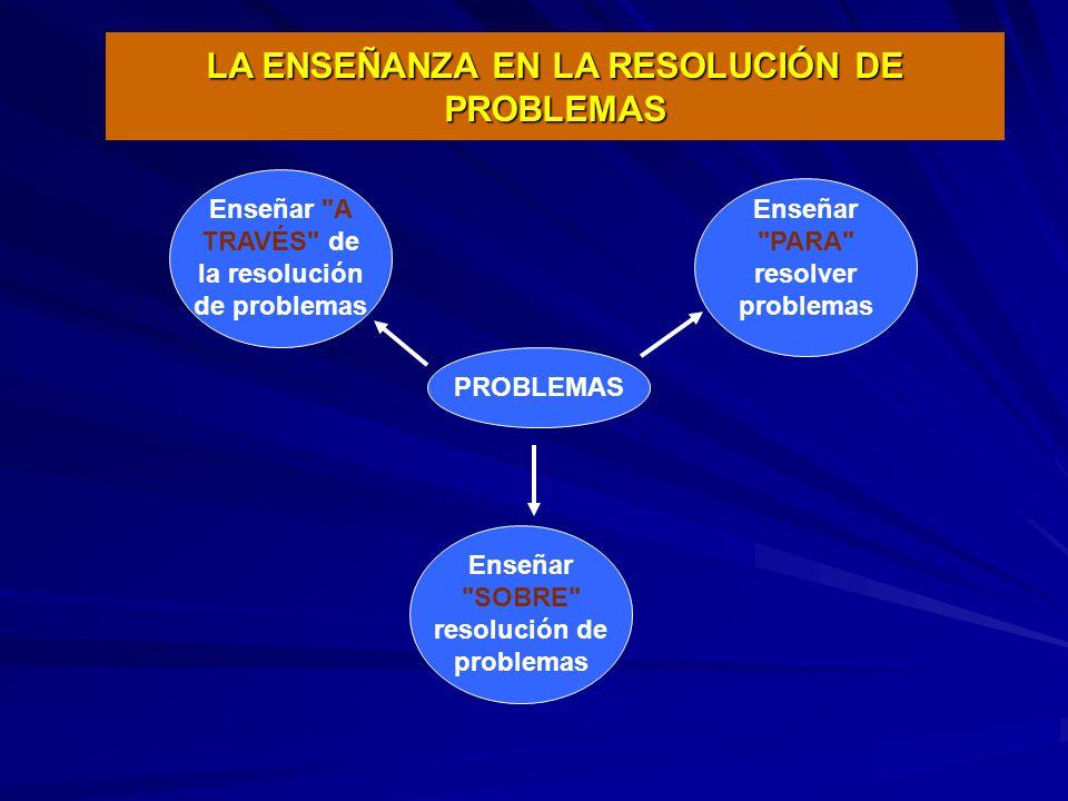 LA ENSEÑANZA EN LA RESOLUCIÓN DE PROBLEMAS Enseñar