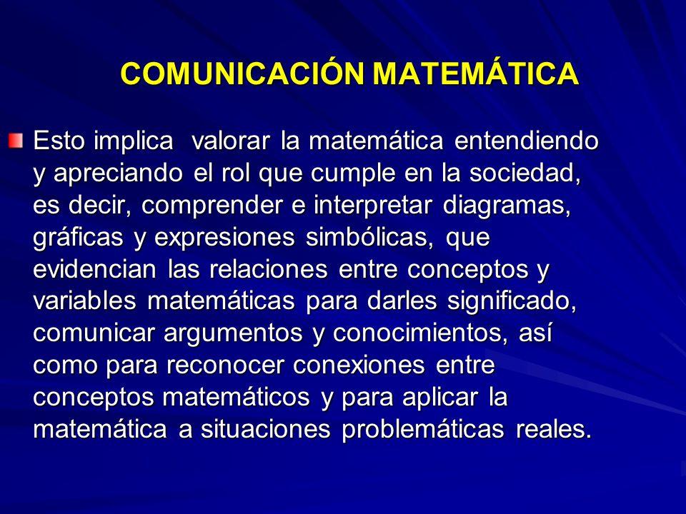 Esto implica valorar la matemática entendiendo y apreciando el rol que cumple en la sociedad, es decir, comprender e interpretar diagramas, gráficas y