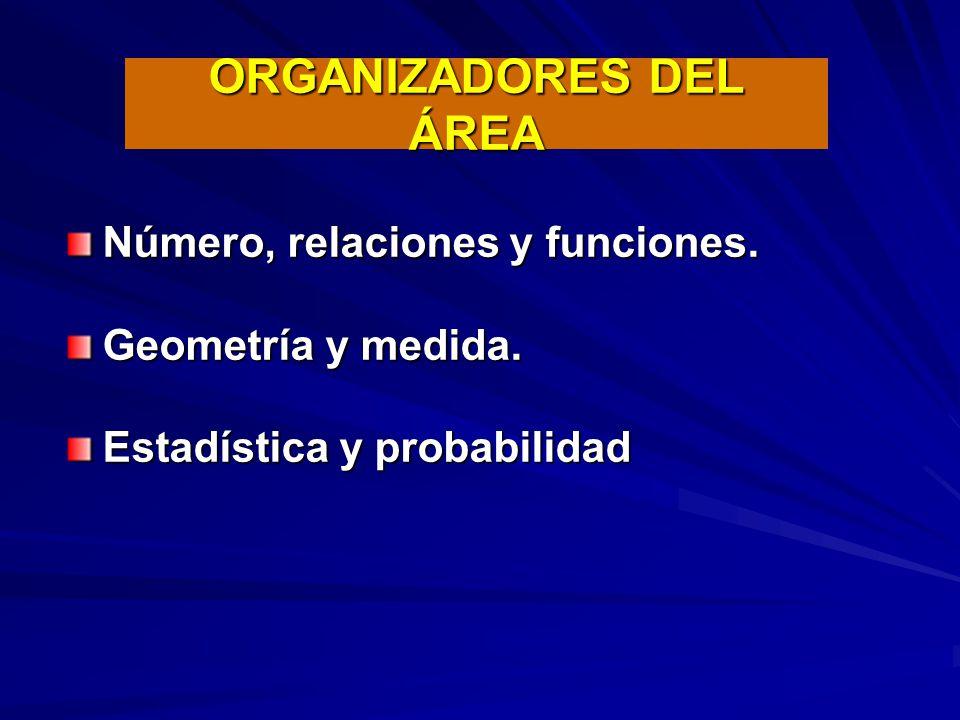 ORGANIZADORES DEL ÁREA Número, relaciones y funciones. Geometría y medida. Estadística y probabilidad