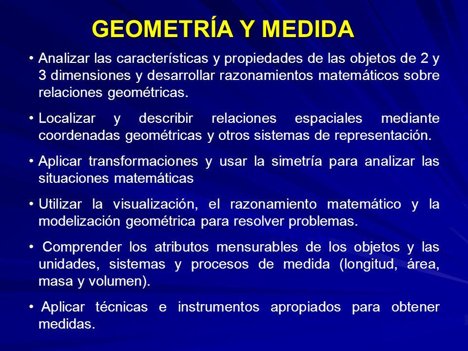 GEOMETRÍA Y MEDIDA Analizar las características y propiedades de las objetos de 2 y 3 dimensiones y desarrollar razonamientos matemáticos sobre relaci