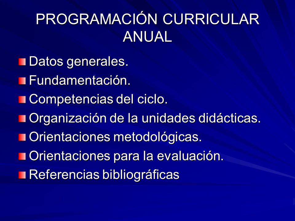 PROGRAMACIÓN CURRICULAR ANUAL Datos generales. Fundamentación. Competencias del ciclo. Organización de la unidades didácticas. Orientaciones metodológ