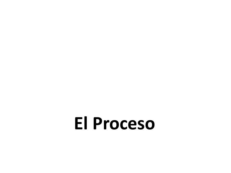 Primera momento Concertando las banderas Fase de Agendación de prioridades Fase de Formulación de marco programático Suscripción de Pacto GORE - MINEDU Segundo momento: Acuerdo Político GR - GN Fase de definición de metas Fase de formulación de programas Tercer momento: Metas y programas Encuentros descentralizados.