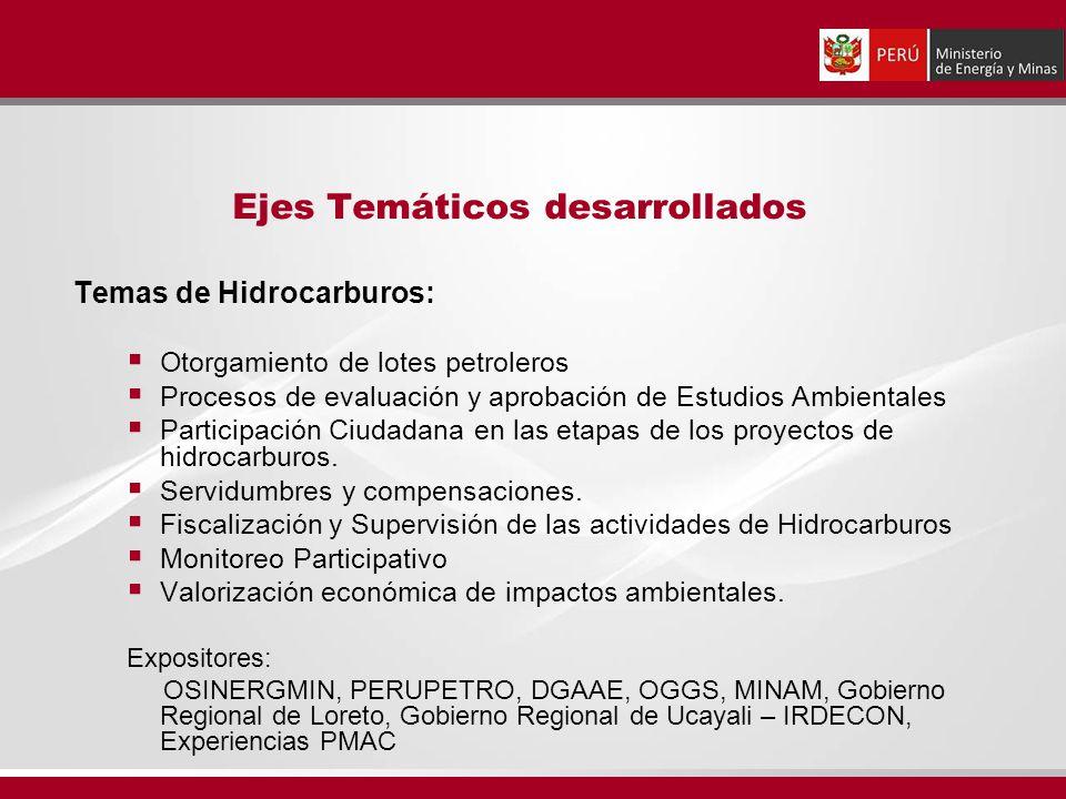 Ejes Temáticos desarrollados Temas de Hidrocarburos: Otorgamiento de lotes petroleros Procesos de evaluación y aprobación de Estudios Ambientales Participación Ciudadana en las etapas de los proyectos de hidrocarburos.