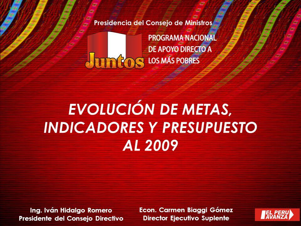 Ámbito de intervención del programa JUNTOS 2008 2008 420,491 HOGARES 638 DISTRITOS 14 DEPARTAMENTOS Presupuesto (Límite de Gasto) S/.