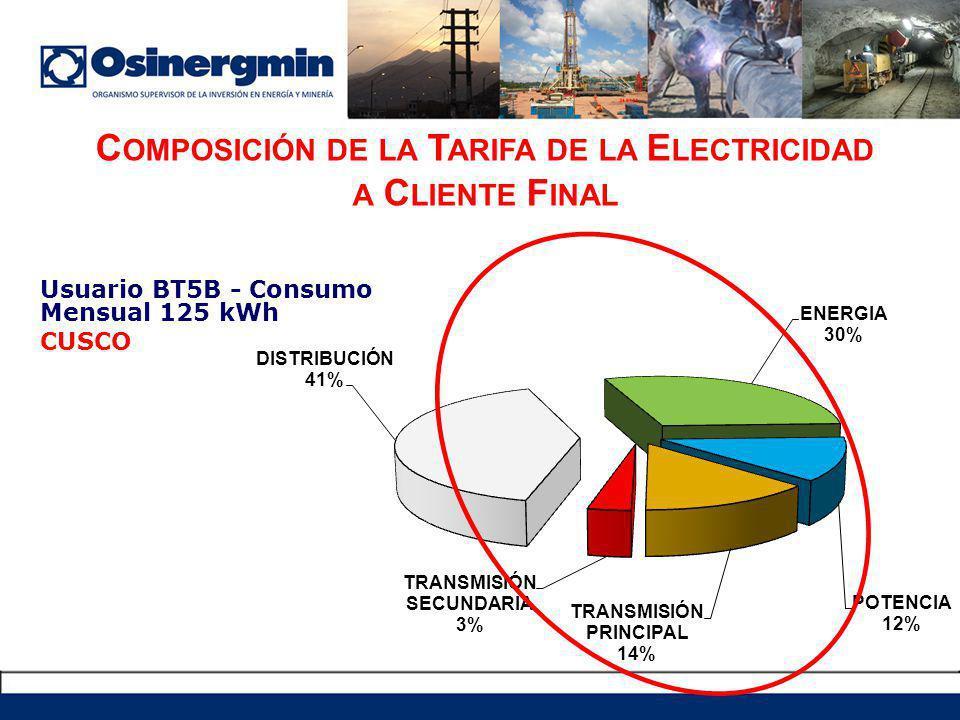 Usuario BT5B - Consumo Mensual 125 kWh CUSCO C OMPOSICIÓN DE LA T ARIFA DE LA E LECTRICIDAD A C LIENTE F INAL
