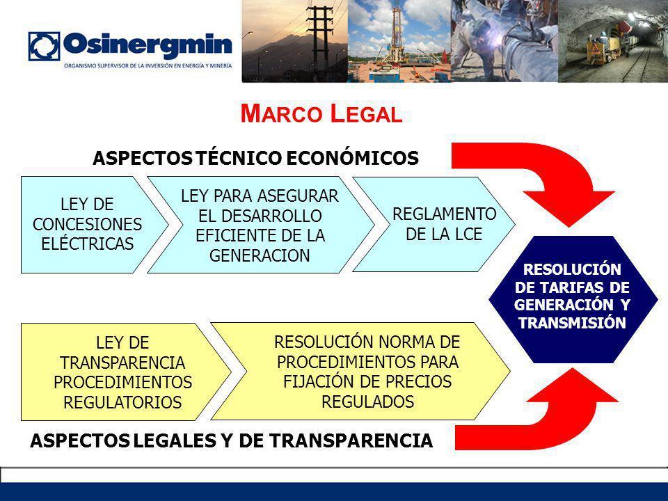 M ARCO L EGAL LEY DE CONCESIONES ELÉCTRICAS REGLAMENTO DE LA LCE LEY DE TRANSPARENCIA PROCEDIMIENTOS REGULATORIOS RESOLUCIÓN DE TARIFAS DE GENERACIÓN