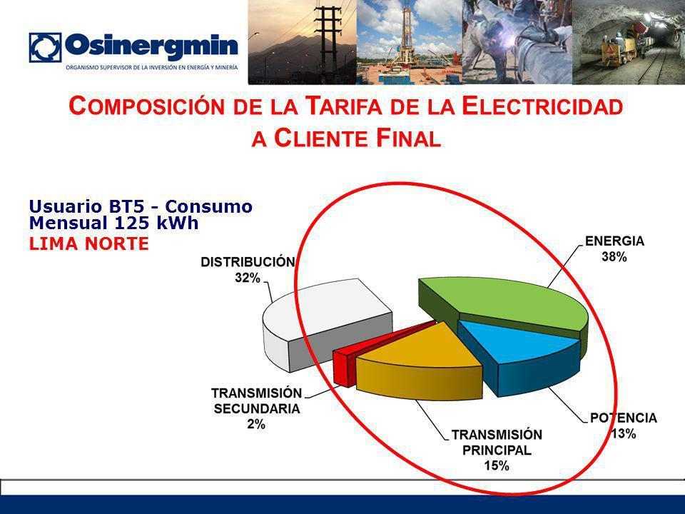 Usuario BT5 - Consumo Mensual 125 kWh LIMA NORTE C OMPOSICIÓN DE LA T ARIFA DE LA E LECTRICIDAD A C LIENTE F INAL