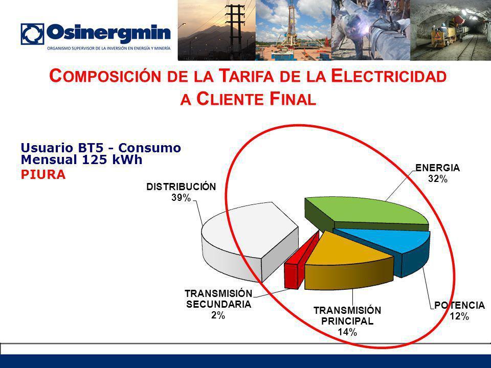 Usuario BT5 - Consumo Mensual 125 kWh PIURA C OMPOSICIÓN DE LA T ARIFA DE LA E LECTRICIDAD A C LIENTE F INAL