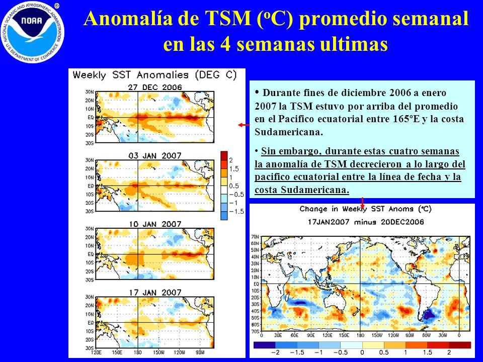 Durante fines de diciembre 2006 a enero 2007 la TSM estuvo por arriba del promedio en el Pacifico ecuatorial entre 165ºE y la costa Sudamericana. Sin