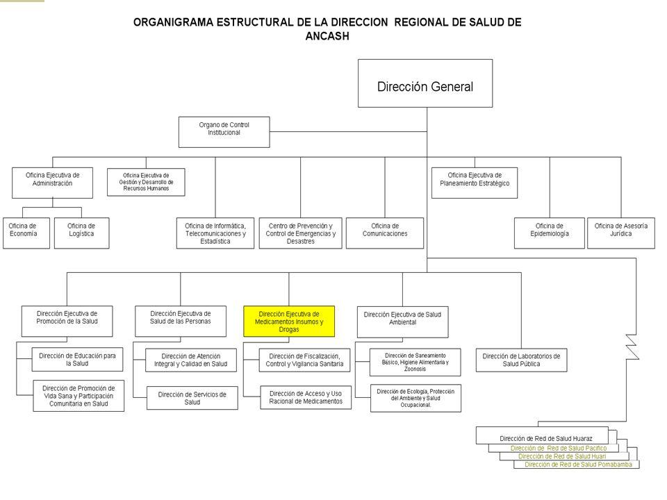 COMPROMIS0S DE LA DIRES ANCASH PARA EL 2007 Mejorar la disponibilidad de medicamentos a nivel de EESS.