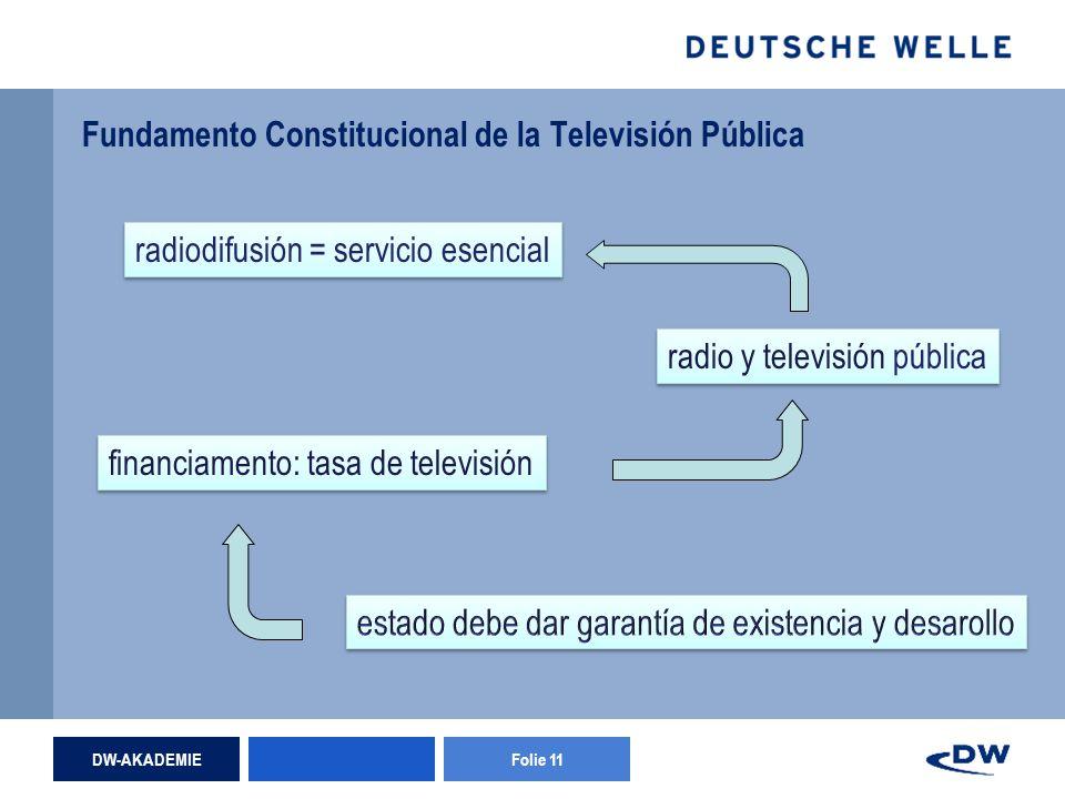 DW-AKADEMIEFolie 11 Fundamento Constitucional de la Televisión Pública radio y televisión pública radiodifusión = servicio esencial financiamento: tasa de televisión