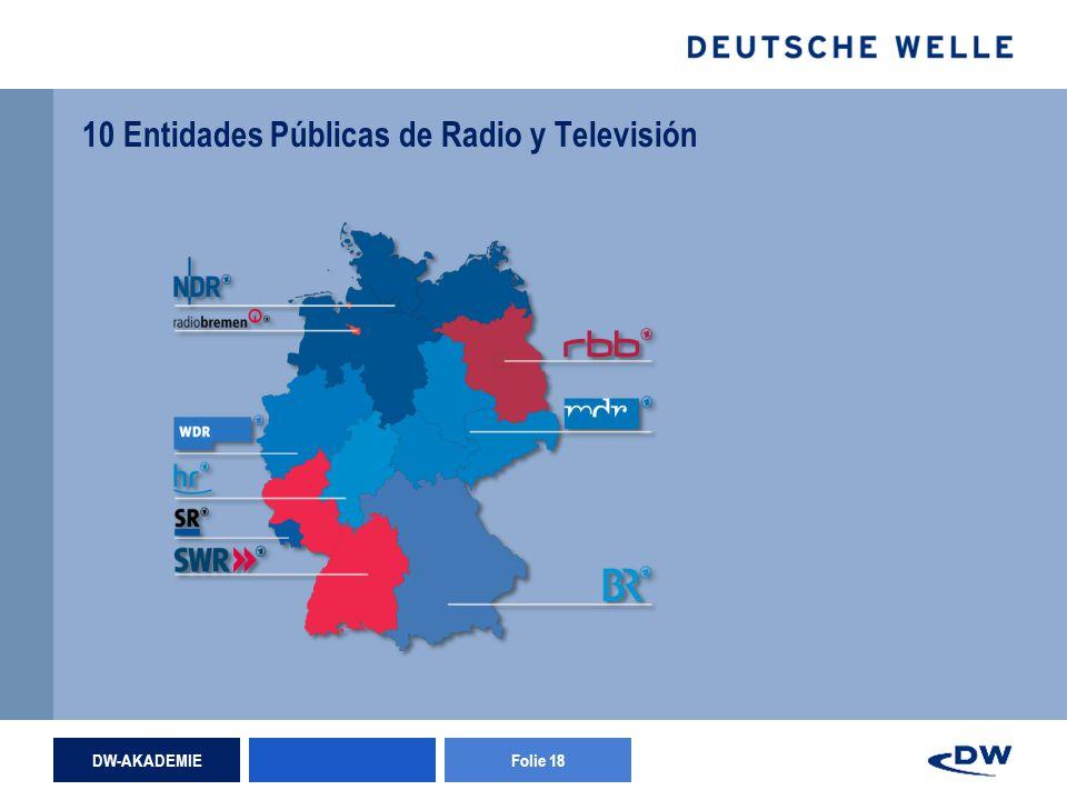 DW-AKADEMIEFolie 18 10 Entidades Públicas de Radio y Televisión